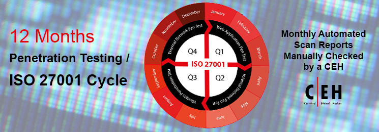 12 Months Penetration Testing/ISO27001 Cycle